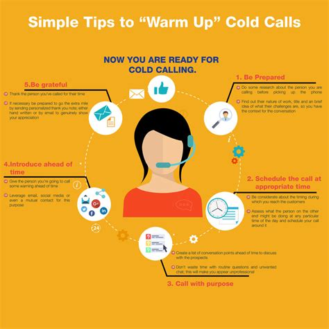 simple tips to quot warm up quot cold calls expertcallers blog