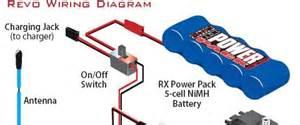 revo electronics system