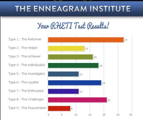 enneagram printable version traditional enneagram am i a 1w2 or a 6w5