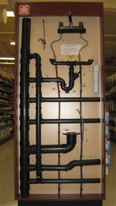 Plumbing Board by Display Boards Solutions Plumbing And