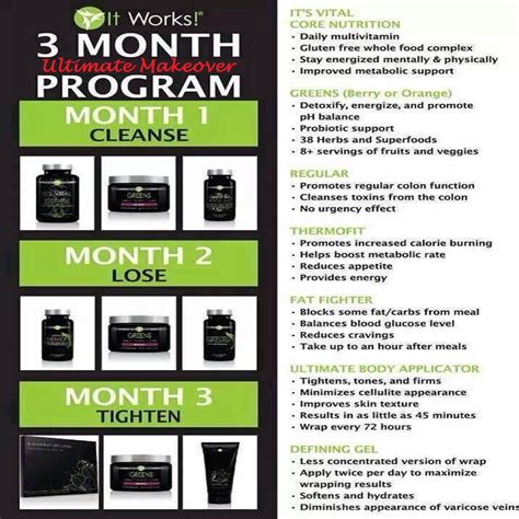 It Works 90 Day Greens Detox it works 90 day ultimate makeover program works global