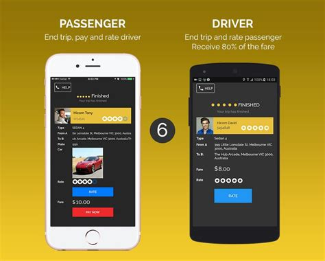 Uber Style Taxi App Android Source Code Miscellaneous App Templates For Android Codester Uber App Template