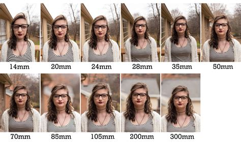portraits at different focal lengths dslr what type of lens equipment would work well for