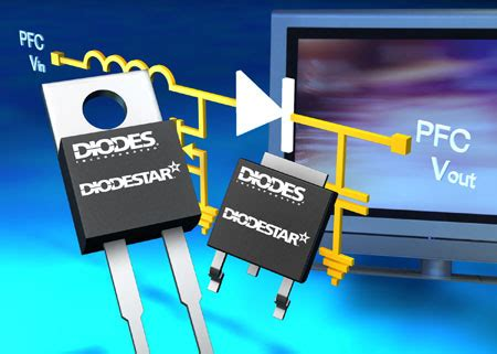 diodes incorporated oldham diodes incorporated oldham 28 images related keywords suggestions for diodes incorporated
