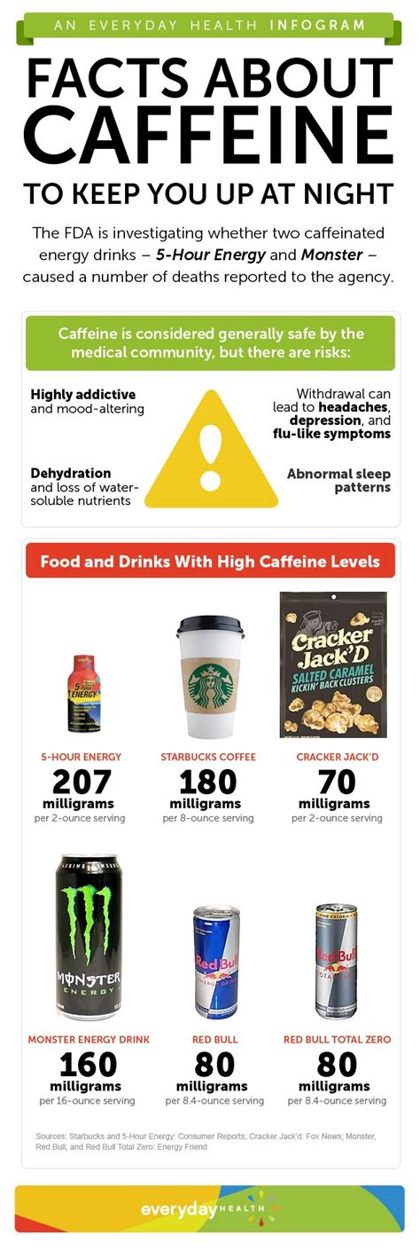 5 energy drink deaths cracker d 5 hour energy and are deaths
