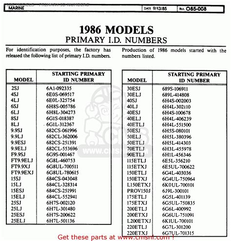 Harga Merkuri Klorida how to read honda outboard serial numbers