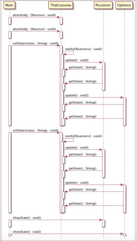 java uml diagram generator github rishirajrandive uml parser parses java classes