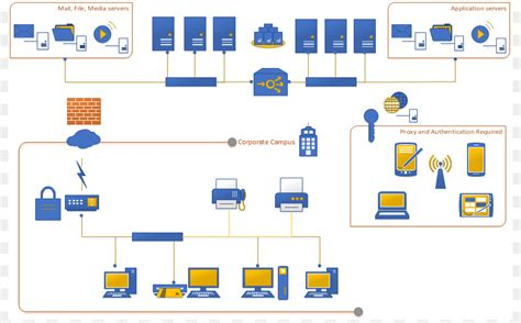 visio network diagram templates free microsoft visio computer network diagram template visio