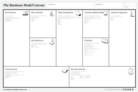 business model canvas template word business letter template