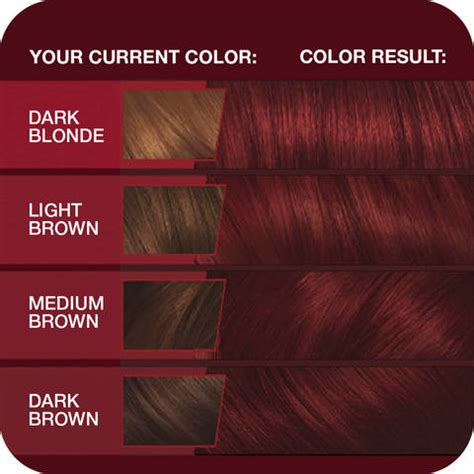 professional hair color vs box color the official blog of