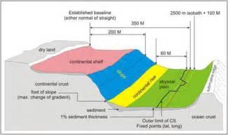 geologic terms at johns studyblue