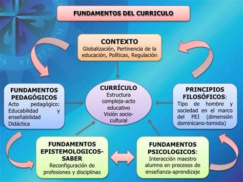 Diseño Curricular Dominicano Y Sus Caracteristicas Principios Curriculo Dominicano Buscar Con Planeaci 243 N Y Dise 241 O Curricular