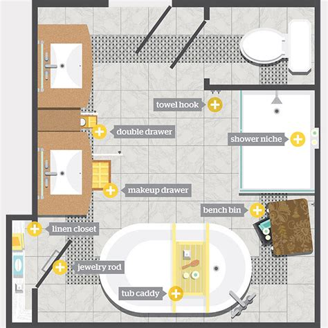 floor plan organizer 8 bathroom storage ideas