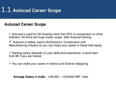 interior designing career scope designing and drafting courses and career scope in india