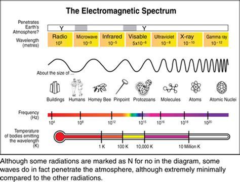 pattern spectrum and multiscale shape representation module 5