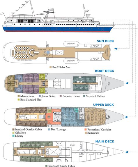 ship floor plan m v santa cruz deck plans