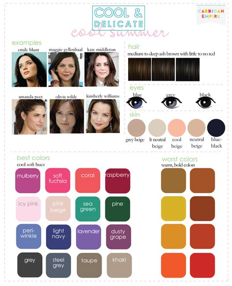 Go In A Neutral by Colors With Hair And Neutral Toned Skin Fashion