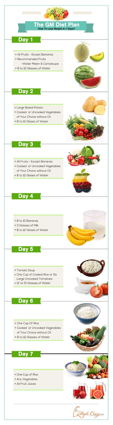 Meatless Detox Diet by Gm Diet Lose Weight In 7 Days Heavy