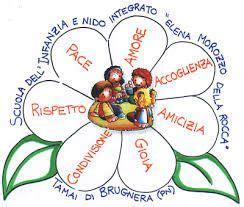 clipart amicizia risultati immagini per attivit 224 sull amicizia scuola dell