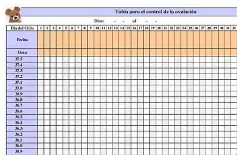 Calendario Ovulatorio Mis D 237 As F 233 Rtiles Tabla De Temperatura Basal Para Imprimir