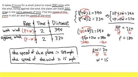 boat r problems rate time distance plane boat algebra word problems