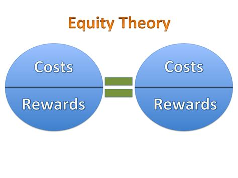 what is equity theory ground report