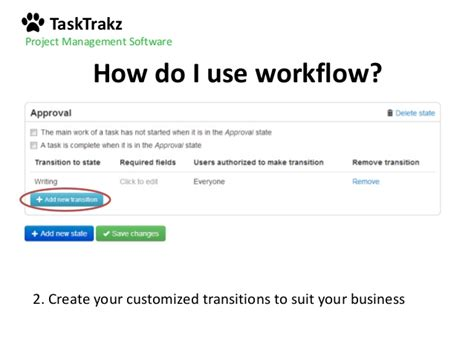 project management workflow process what is project management workflow