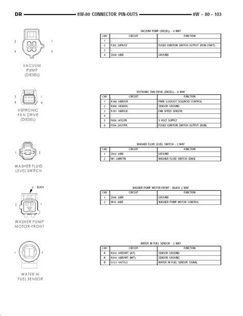 dodge dakota fan clutch problems fan clutch wiring diagram 25 wiring diagram images