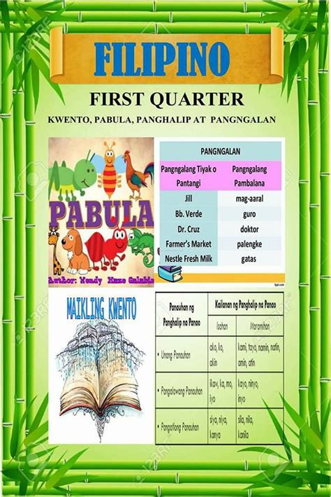 theme definition tagalog bulletin new k 12 display bulletin boards for grade 6