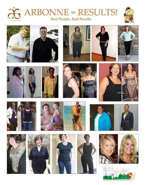 Vegan Detox Results by Arbonne Real Results Amazing The Arbonne Products Are