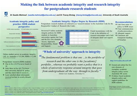 Mba Academic Honesty by Mba Research Exle Pdf Countriessided Cf