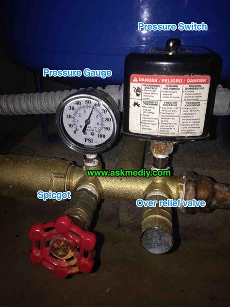 low water pressure in low water pressure