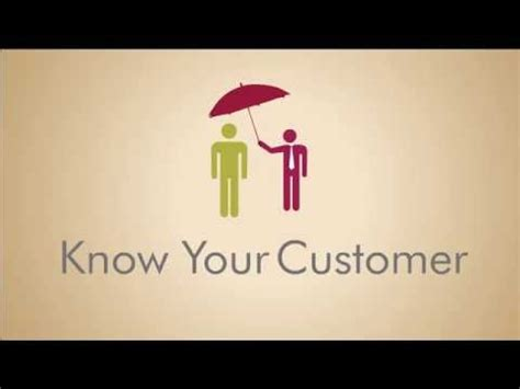 what is my what is your customer kyc