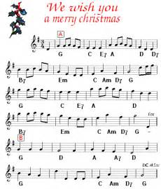 We wish you a merry christmas lyrics we wish you a merry christmas