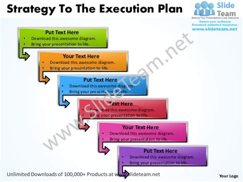 Business Power Point Templates Strategy To The Execution Plan Sales P Business Execution Plan Template