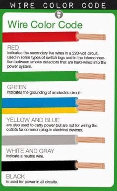 electrical wire size table electrical engineering world