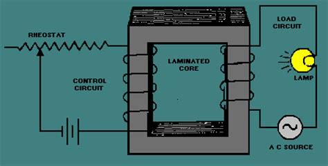 saturable reactor wiki saturable reactor voltage regulator 28 images saturable reactor magnetic specialties inc