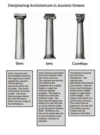 rr 3 deciphering architecture in ancient greece ancient