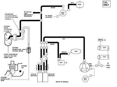 Vacuum Diagram I Had To Take The Vacuum Hose Off My Truck