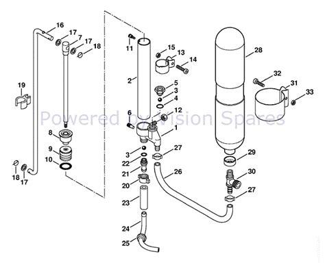 sprayer parts diagram stihl sg20 backpack sprayer parts diagram motorslist