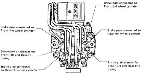 repair anti lock braking 1985 subaru xt interior lighting repair guides four wheel anti lock brake system general description autozone com