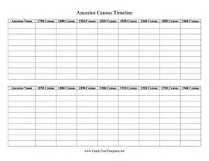ancestor census timeline template