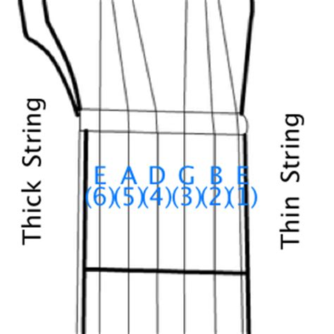 String Name - how to tune your guitar using a tuner guitar books