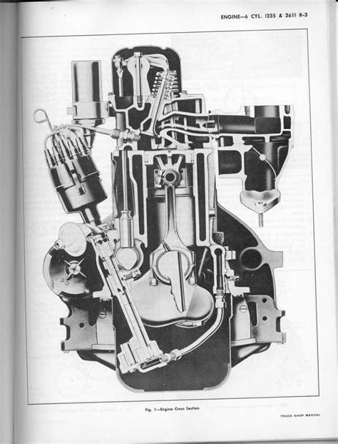 1960 235 261 Engine Manual