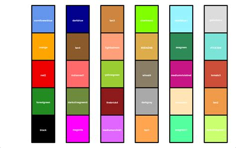 r colors r color palettes for many data classes stack overflow