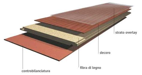 what is laminate vepal laminate what is it vepal