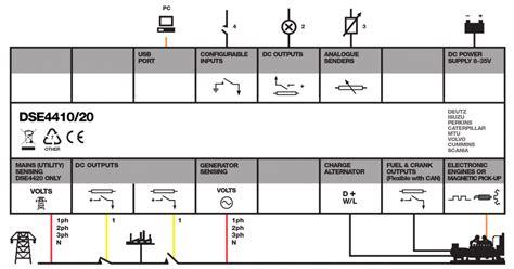 wiring diagram genset deutz jeffdoedesign