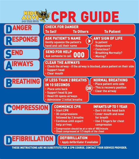 printable cpr instructions 2015 cpr printable study guide 2015 share the knownledge