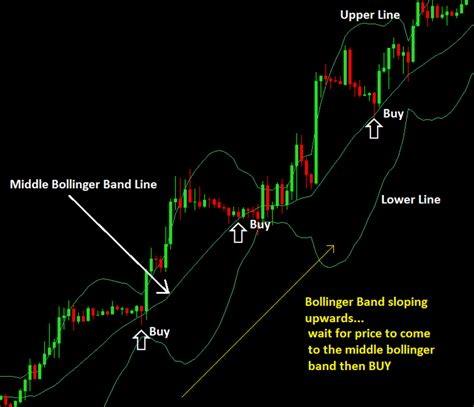 swing trading ideas swing trading forex strategies