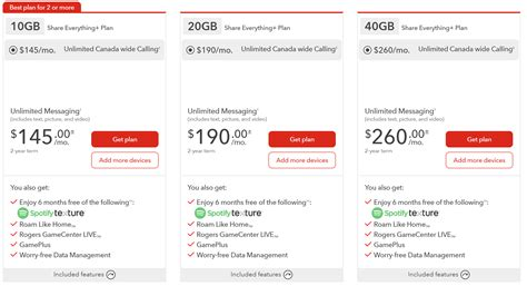 rogers changes plan offerings reduces price of 10gb